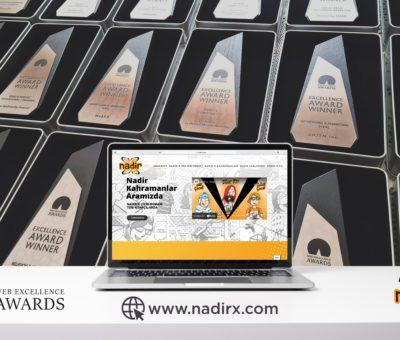 Pazarlama İletişimi Profesyonelleri Derneği (AMCP) tarafından düzenlenen dotCOMM Awards'tan da platinyum ödüle layık görülen Nadir-X